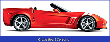 Grand Sport Convertable Chevrolet Corvette
